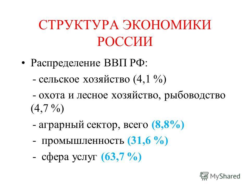 СТРУКТУРА ЭКОНОМИКИ РОССИИ Распределение ВВП РФ: - сельское хозяйство (4,1 %) - охота и лесное хозяйство, рыбоводство (4,7 %) - аграрный сектор, всего (8,8%) - промышленность (31,6 %) - сфера услуг (63,7 %)