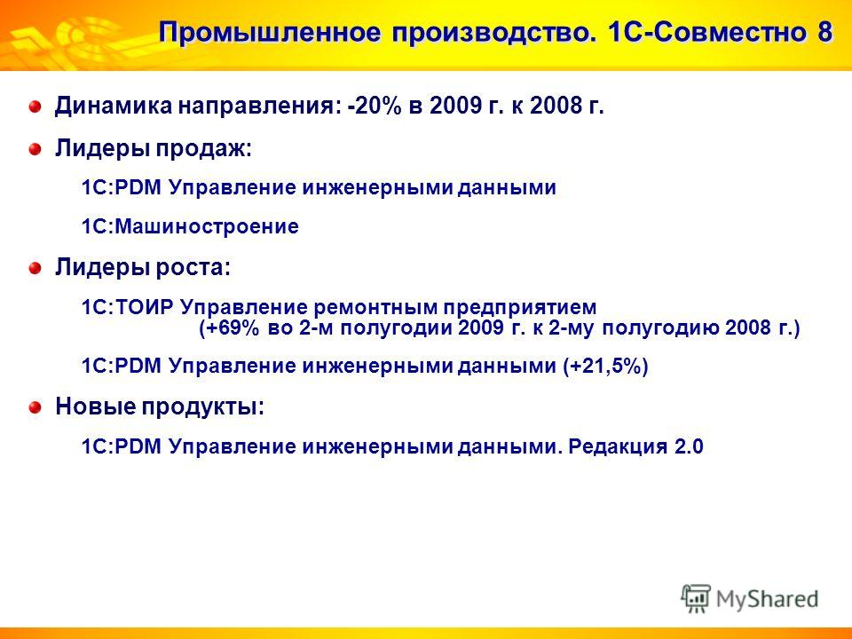 Промышленное производство. 1С-Совместно 8 Динамика направления: -20% в 2009 г. к 2008 г. Лидеры продаж: 1С:PDM Управление инженерными данными 1С:Машиностроение Лидеры роста: 1С:ТОИР Управление ремонтным предприятием (+69% во 2-м полугодии 2009 г. к 2