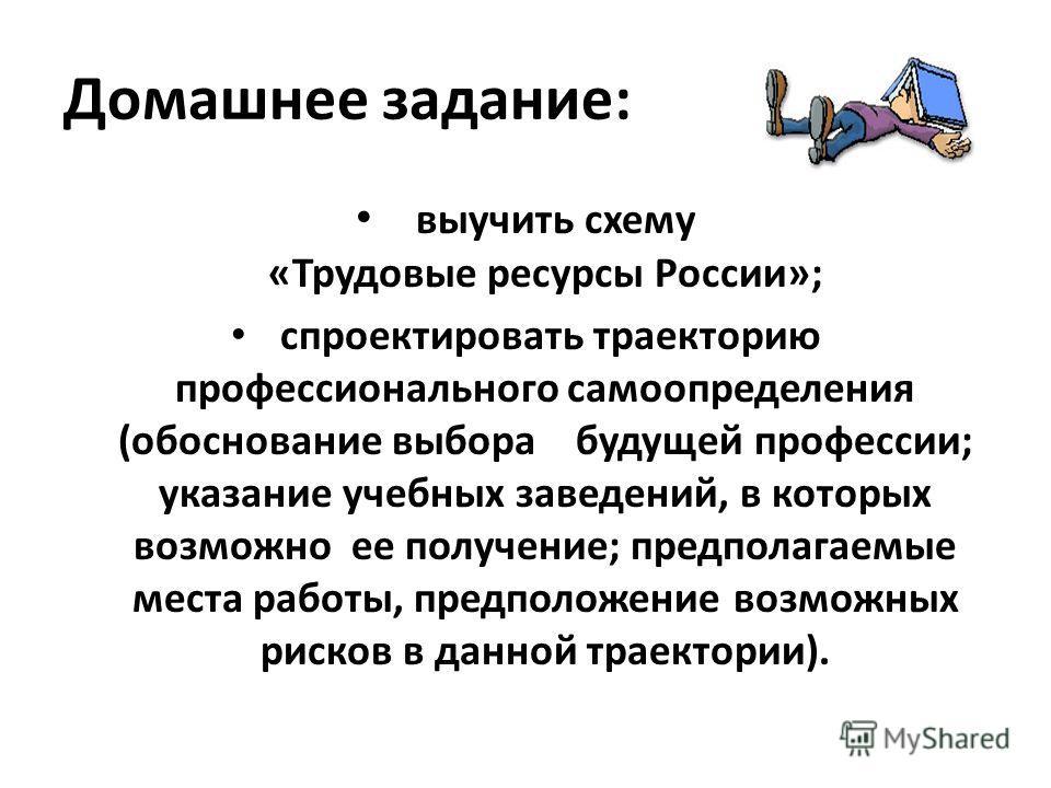 Домашнее задание: выучить схему «Трудовые ресурсы России»; спроектировать траекторию профессионального самоопределения (обоснование выбора будущей профессии; указание учебных заведений, в которых возможно ее получение; предполагаемые места работы, пр