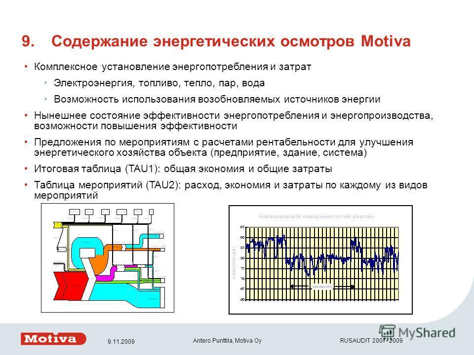 9.11.2009 Antero Punttila, Motiva Oy RUSAUDIT 2007- 2009 Комплексное установление энергопотребления и затрат Электроэнергия, топливо, тепло, пар, вода Возможность использования возобновляемых источников энергии Нынешнее состояние эффективности энерго