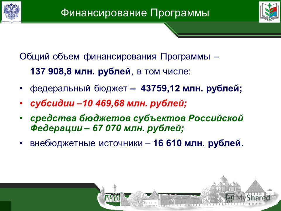 4 Общий объем финансирования Программы – 137 908,8 млн. рублей, в том числе: федеральный бюджет – 43759,12 млн. рублей; субсидии –10 469,68 млн. рублей; средства бюджетов субъектов Российской Федерации – 67 070 млн. рублей; внебюджетные источники – 1