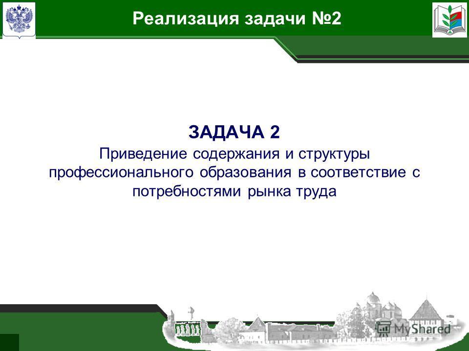 5 ЗАДАЧА 2 Приведение содержания и структуры профессионального образования в соответствие с потребностями рынка труда Реализация задачи 2