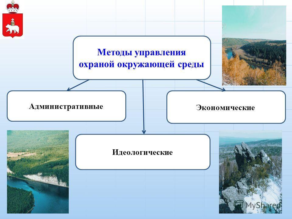 Методы управления охраной окружающей среды Административные Идеологические Экономические