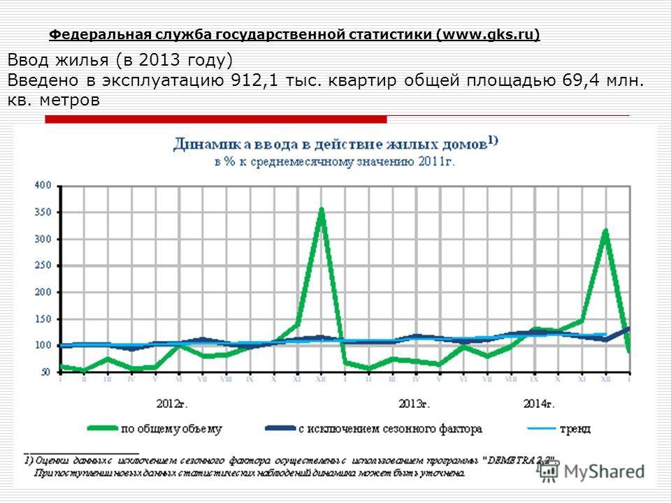 Федеральная служба государственной статистики (www.gks.ru) Ввод жилья (в 2013 году) Введено в эксплуатацию 912,1 тыс. квартир общей площадью 69,4 млн. кв. метров