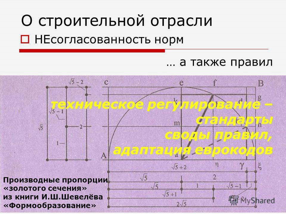 О строительной отрасли НЕсогласованность норм Производные пропорции «золотого сечения» из книги И.Ш.Шевелёва «Формообразование» … а также правил техническое регулирование – стандарты своды правил, адаптация еврокодов