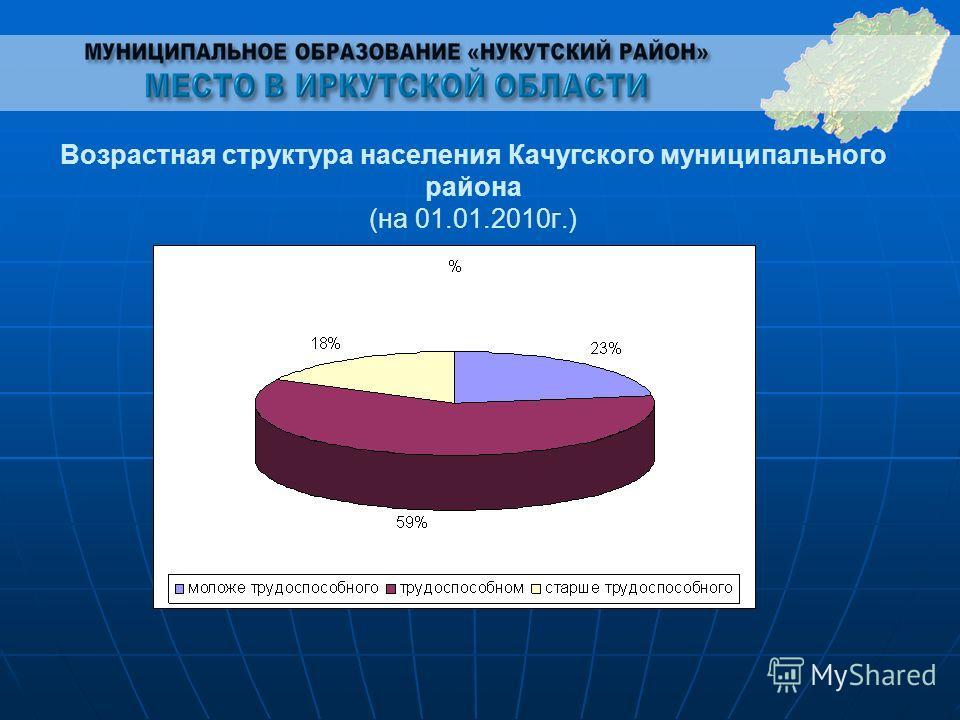 Возрастная структура населения Качугского муниципального района (на 01.01.2010 г.)