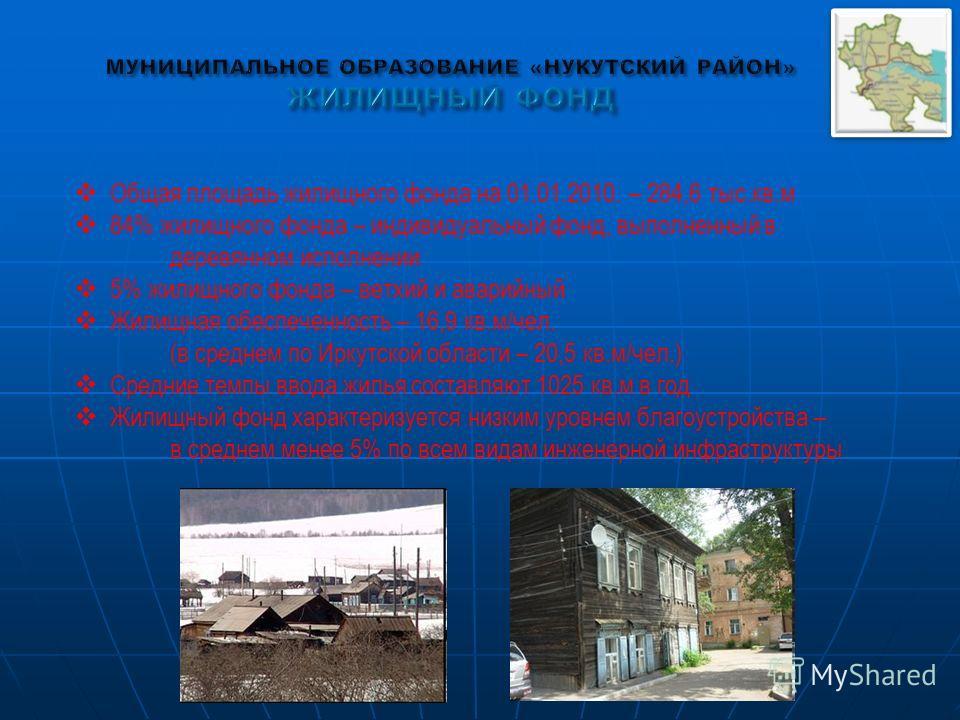 Общая площадь жилищного фонда на 01.01.2010. – 284,6 тыс.кв.м 84% жилищного фонда – индивидуальный фонд, выполненный в деревянном исполнении 5% жилищного фонда – ветхий и аварийный Жилищная обеспеченность – 16,9 кв.м/чел. (в среднем по Иркутской обла