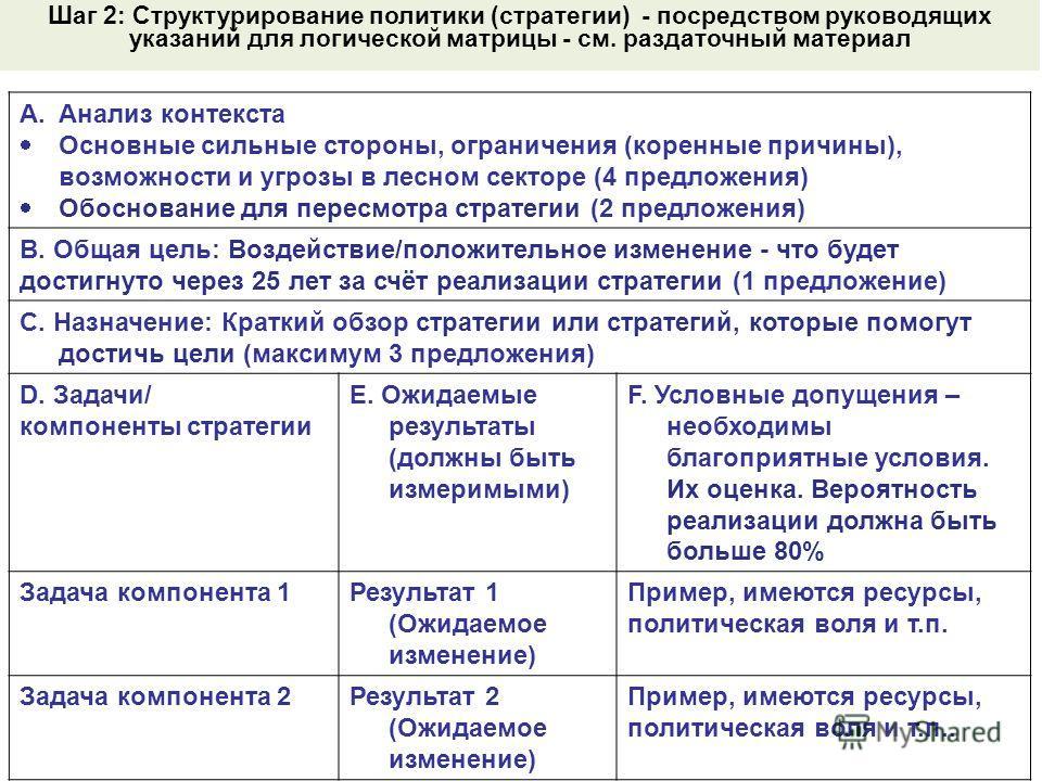 A.Анализ контекста Основные сильные стороны, ограничения (коренные причины), возможности и угрозы в лесном секторе (4 предложения) Обоснование для пересмотра стратегии (2 предложения) B. Общая цель: Воздействие/положительное изменение - что будет дос