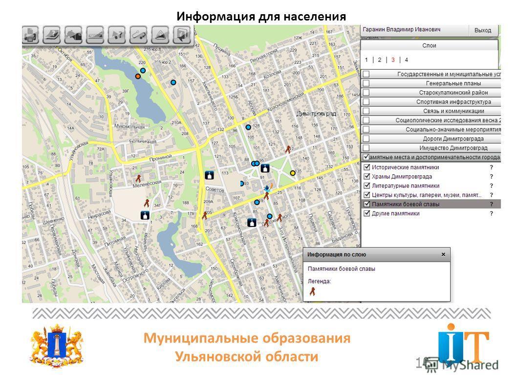 16 Муниципальные образования Ульяновской области Информация для населения