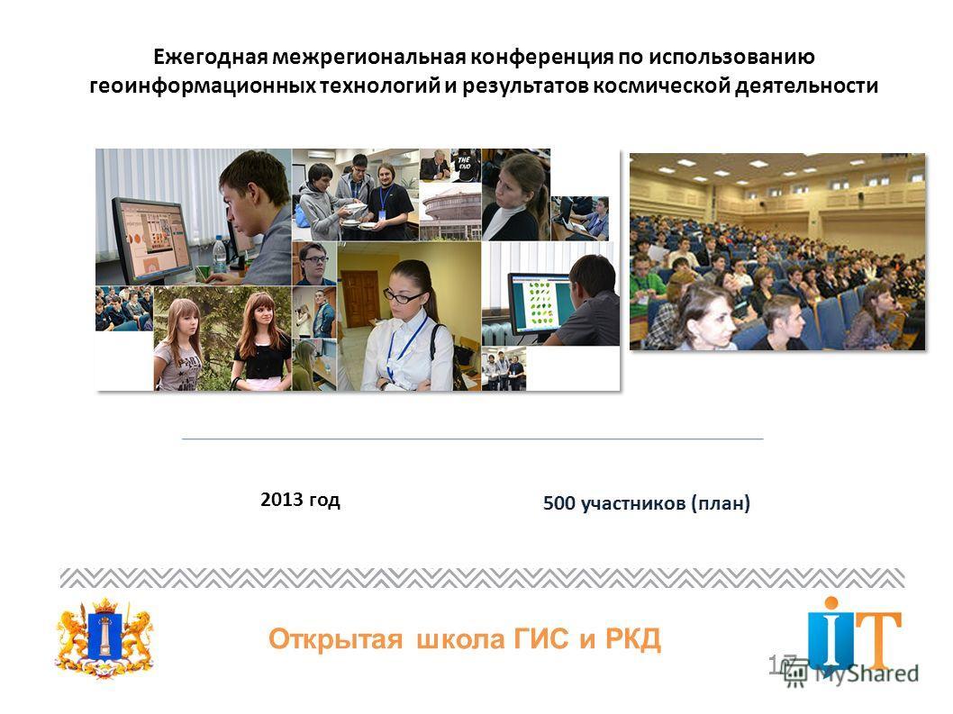 Ежегодная межрегиональная конференция по использованию геоинформационных технологий и результатов космической деятельности 2013 год Открытая школа ГИС и РКД 17