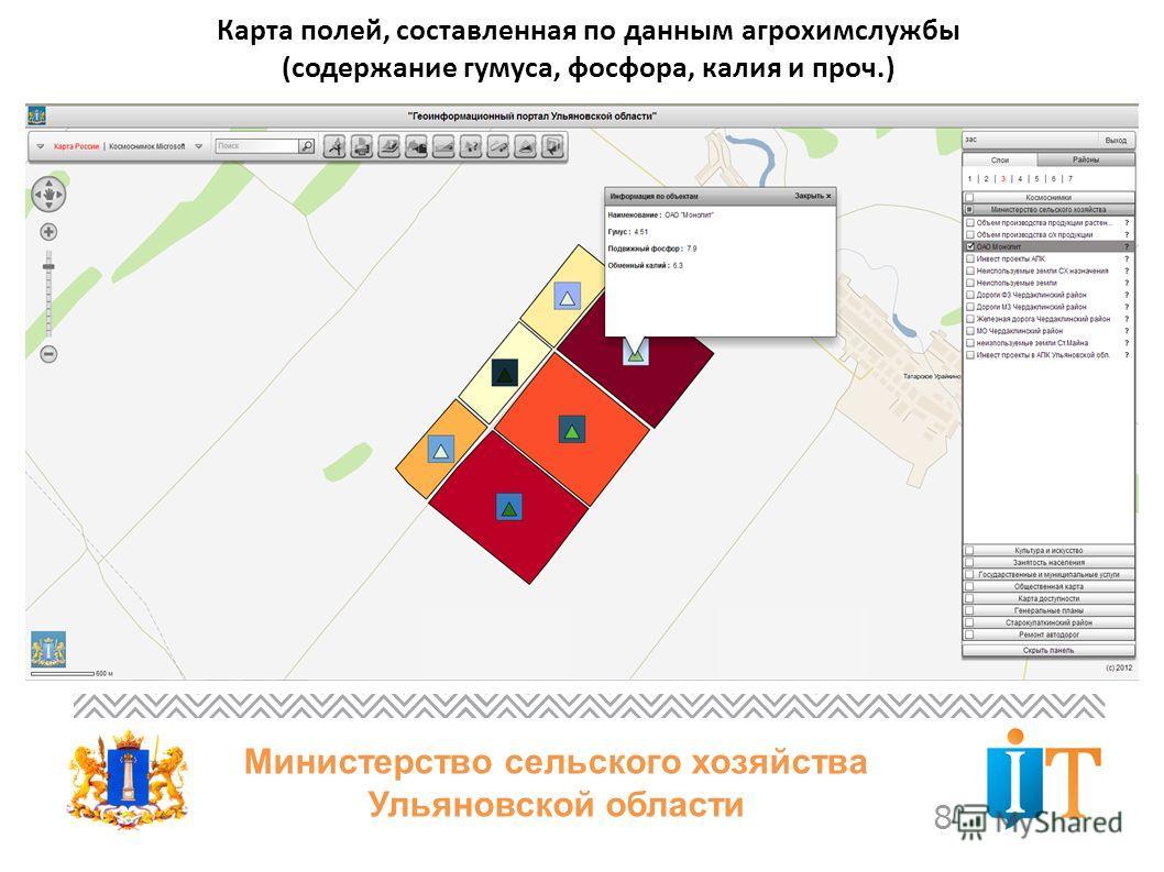 8 Карта полей, составленная по данным агрохимслужбы (содержание гумуса, фосфора, калия и проч.) Министерство сельского хозяйства Ульяновской области