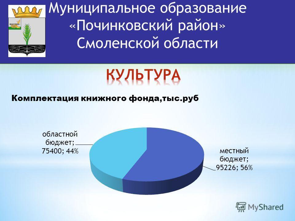 Комплектация книжного фонда,тыс.руб Муниципальное образование «Починковский район» Смоленской области