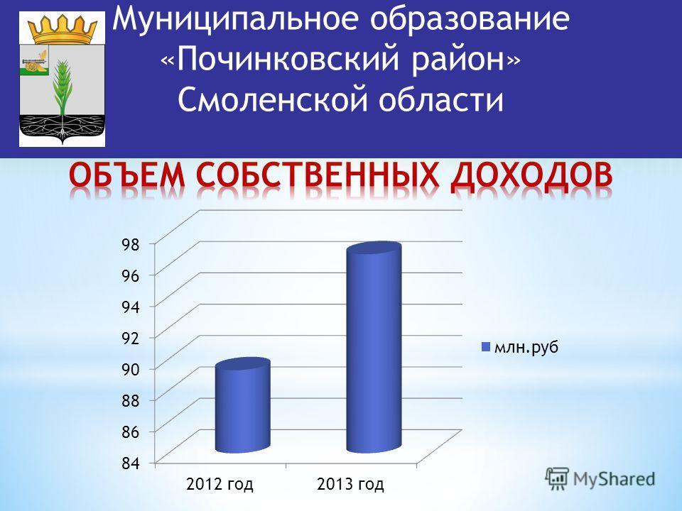 Муниципальное образование «Починковский район» Смоленской области