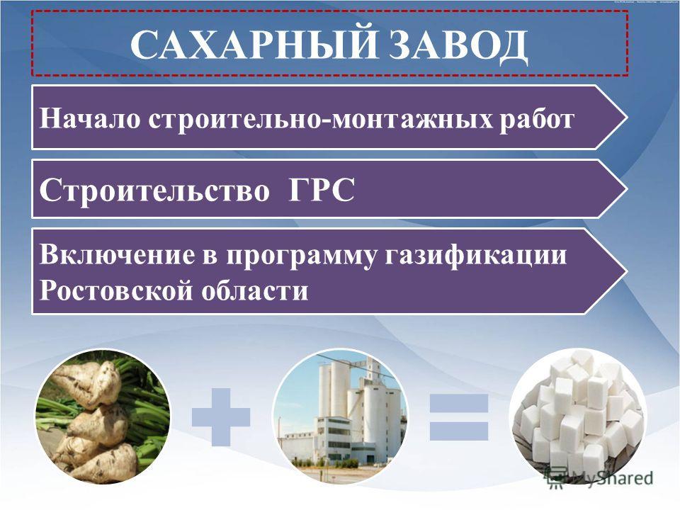САХАРНЫЙ ЗАВОД Начало строительно-монтажных работ Строительство ГРС Включение в программу газификации Ростовской области