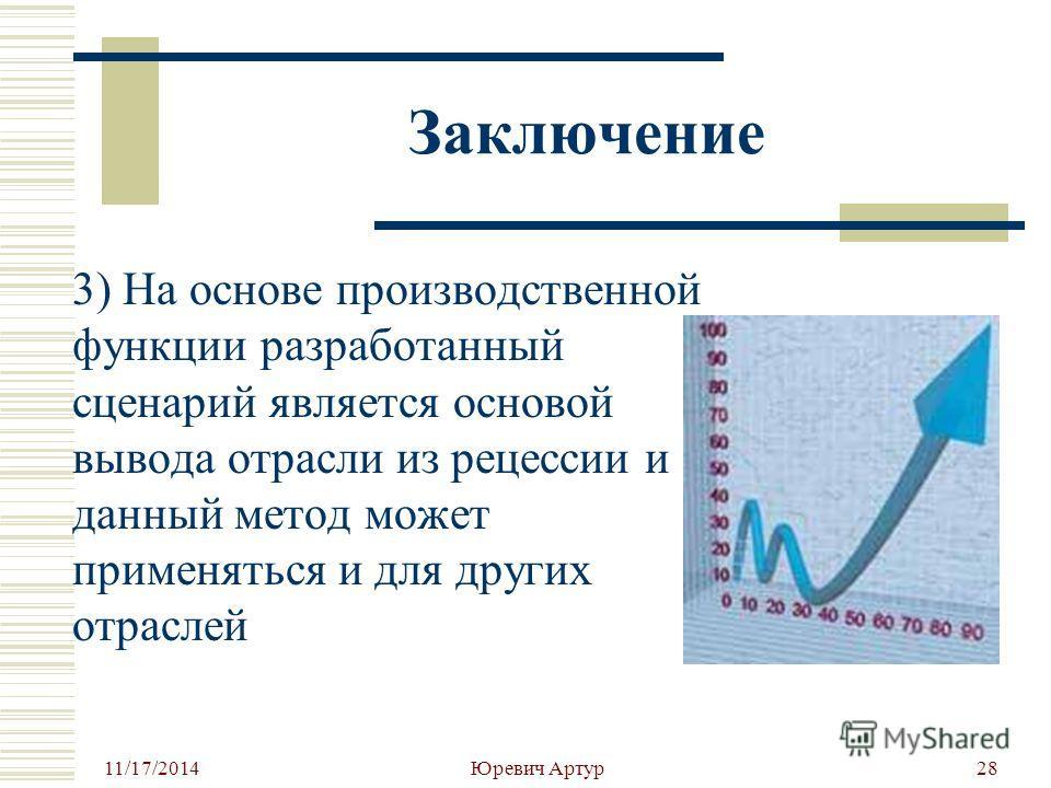 11/17/2014 Юревич Артур 28 Заключение 3) На основе производственной функции разработанный сценарий является основой вывода отрасли из рецессии и данный метод может применяться и для других отраслей
