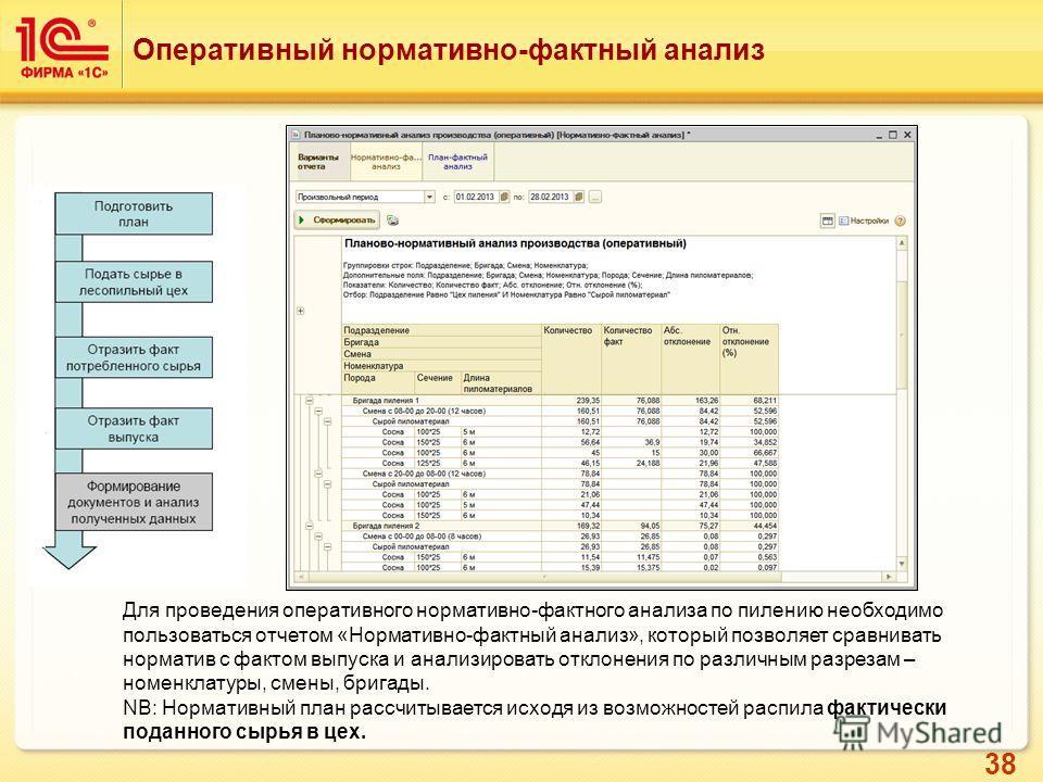 38 Оперативный нормативно-фактный анализ Для проведения оперативного нормативно-фактного анализа по пилению необходимо пользоваться отчетом «Нормативно-фактный анализ», который позволяет сравнивать норматив с фактом выпуска и анализировать отклонения