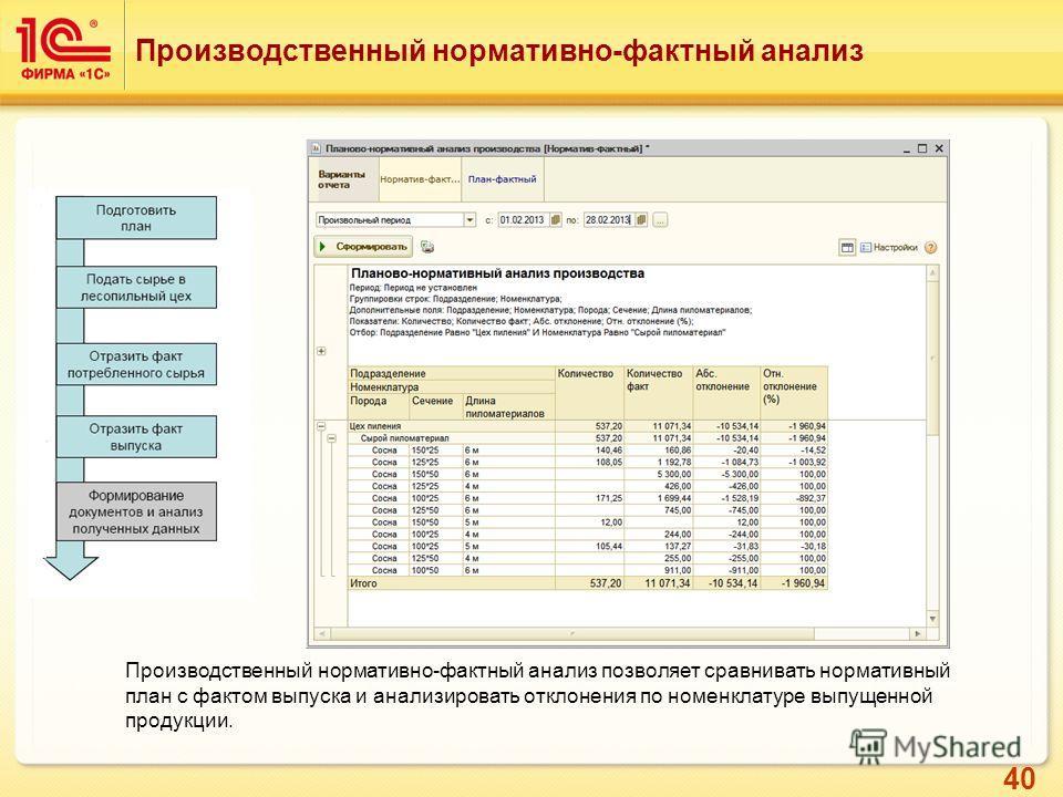 40 Производственный нормативно-фактный анализ Производственный нормативно-фактный анализ позволяет сравнивать нормативный план с фактом выпуска и анализировать отклонения по номенклатуре выпущенной продукции.