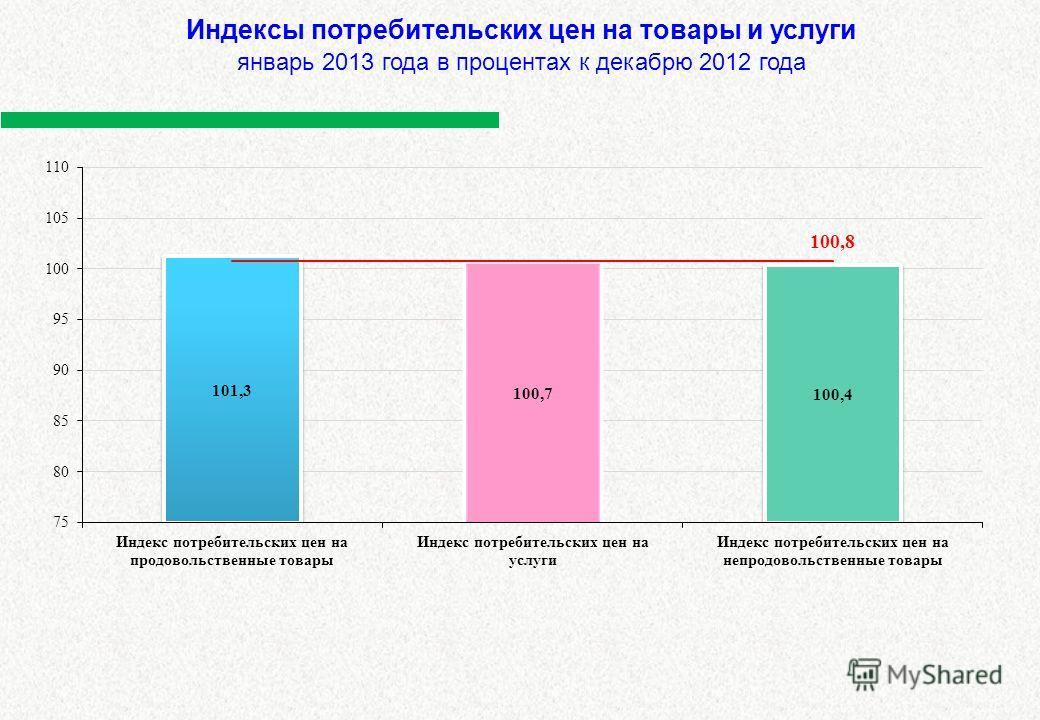 Индексы потребительских цен на товары и услуги январь 2013 года в процентах к декабрю 2012 года