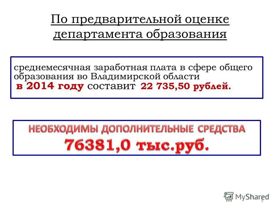 9 По предварительной оценке департамента образования среднемесячная заработная плата в сфере общего образования во Владимирской области в 2014 году составит 22 735,50 рублей.