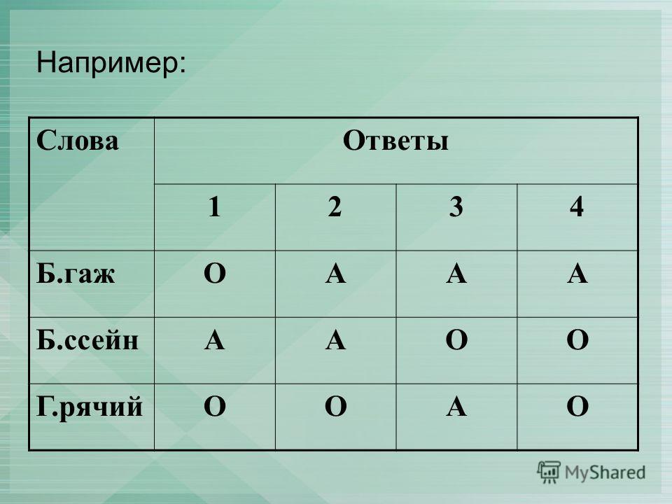 Например: Слова Ответы 1234 Б.гажОААА Б.ссейнААОО Г.рячийООАО