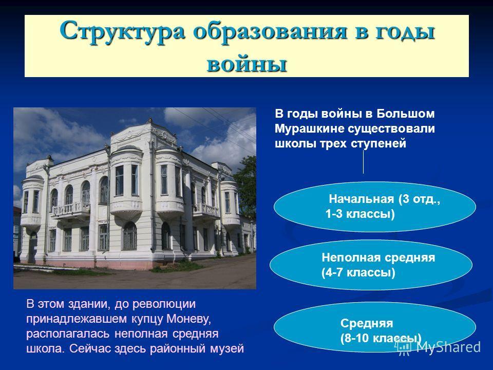 Структура образования в годы войны В годы войны в Большом Мурашкине существовали школы трех ступеней Начальная (3 отд., 1-3 классы) Неполная средняя (4-7 классы) Средняя (8-10 классы) В этом здании, до революции принадлежавшем купцу Моневу, располага