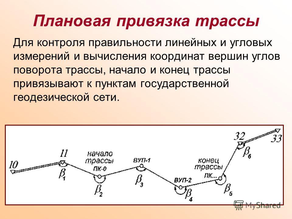 Плановая привязка трассы Для контроля правильности линейных и угловых измерений и вычисления координат вершин углов поворота трассы, начало и конец трассы привязывают к пунктам государственной геодезической сети.