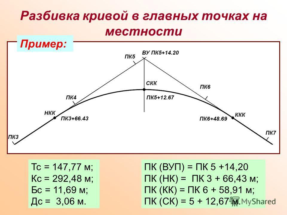 Разбивка кривой в главных точках на местности Тс = 147,77 м; Кс = 292,48 м; Бс = 11,69 м; Дс = 3,06 м. ПК (ВУП) = ПК 5 +14,20 ПК (НК) = ПК 3 + 66,43 м; ПК (КК) = ПК 6 + 58,91 м; ПК (СК) = 5 + 12,67 м. Пример: