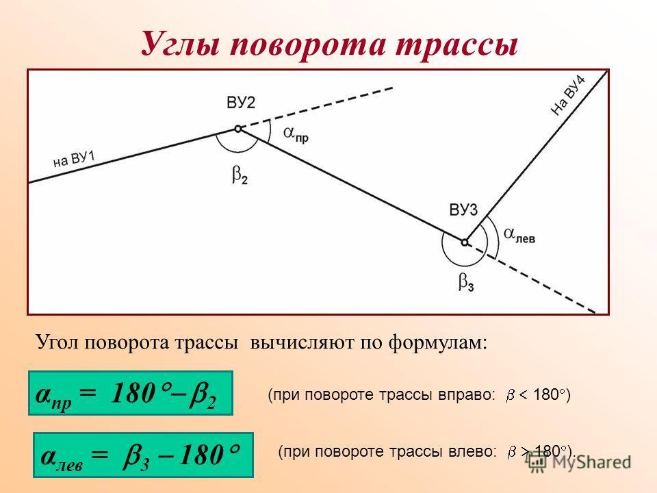 Углы поворота трассы (при повороте трассы влево: 180 ). Угол поворота трассы вычисляют по формулам: α пр = 180 2 (при повороте трассы вправо: 180 ) α лев = 3 180