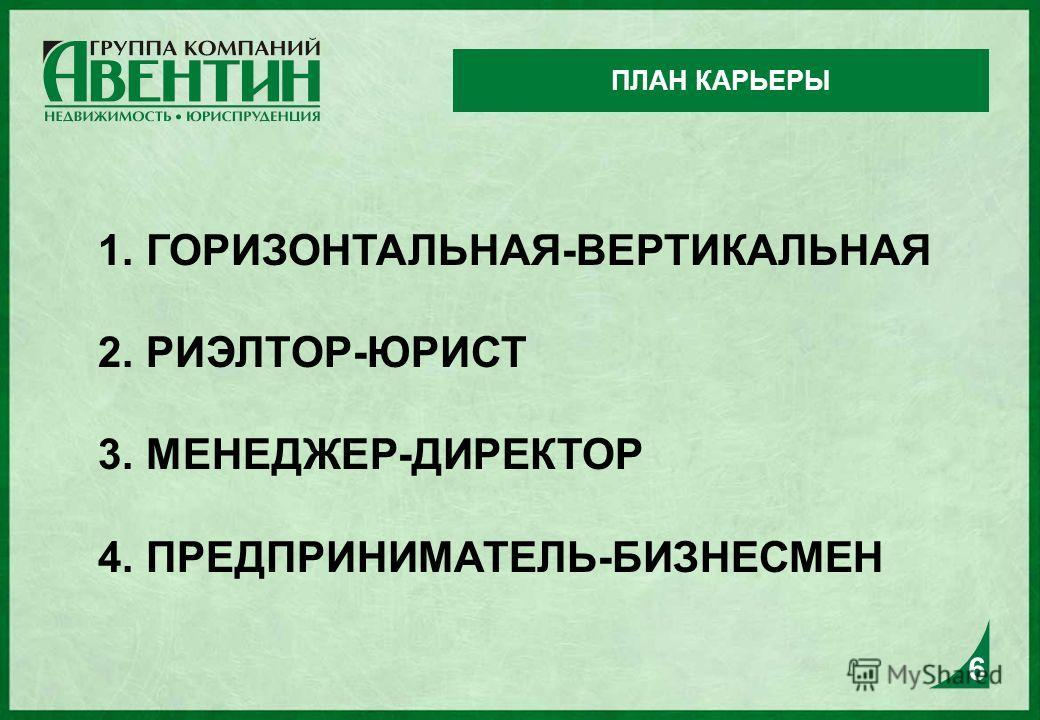 1.ГОРИЗОНТАЛЬНАЯ-ВЕРТИКАЛЬНАЯ 2.РИЭЛТОР-ЮРИСТ 3.МЕНЕДЖЕР-ДИРЕКТОР 4.ПРЕДПРИНИМАТЕЛЬ-БИЗНЕСМЕН ПЛАН КАРЬЕРЫ 6