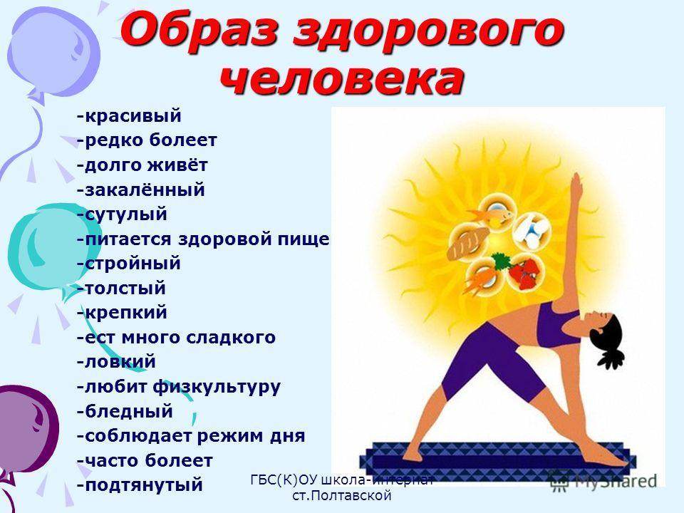 Образ здорового человека -красивый -редко болеет -долго живёт -закалённый -сутулый -питается здоровой пищей -стройный -толстый -крепкий -ест много сладкого -ловкий -любит физкультуру -бледный -соблюдает режим дня -часто болеет -подтянутый ГБС(К)ОУ шк