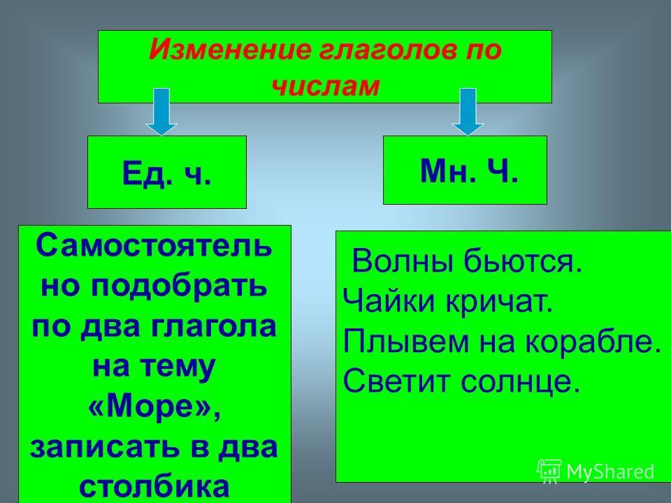 Работа с учебником Работа с учебником Стр. 4
