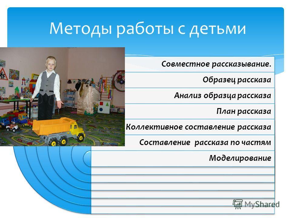 slide 10 Психологическое Сопровождение Детей И Подростков Со Склонностью К Суицидальному Поведению В Детских Оздоровительных Центрах
