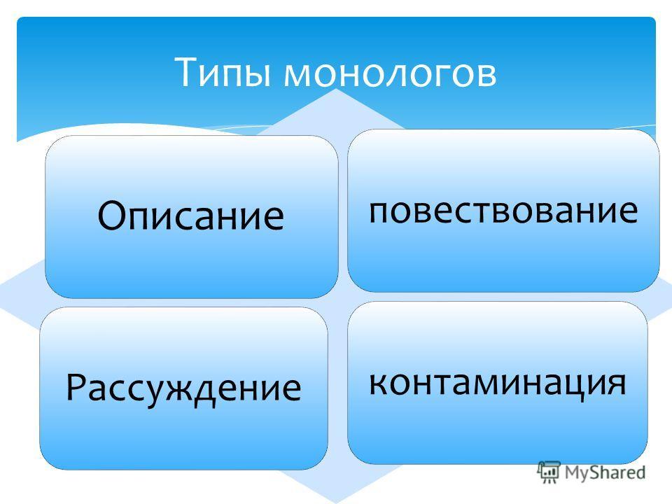 Типы монологов Описание повествование Рассуждениеконтаминация