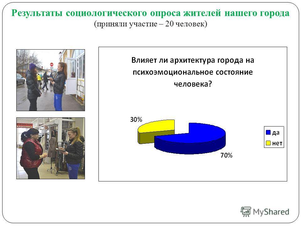 Результаты социологического опроса жителей нашего города (приняли участие – 20 человек)