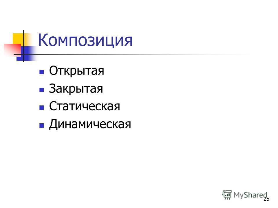 25 Композиция Открытая Закрытая Статическая Динамическая