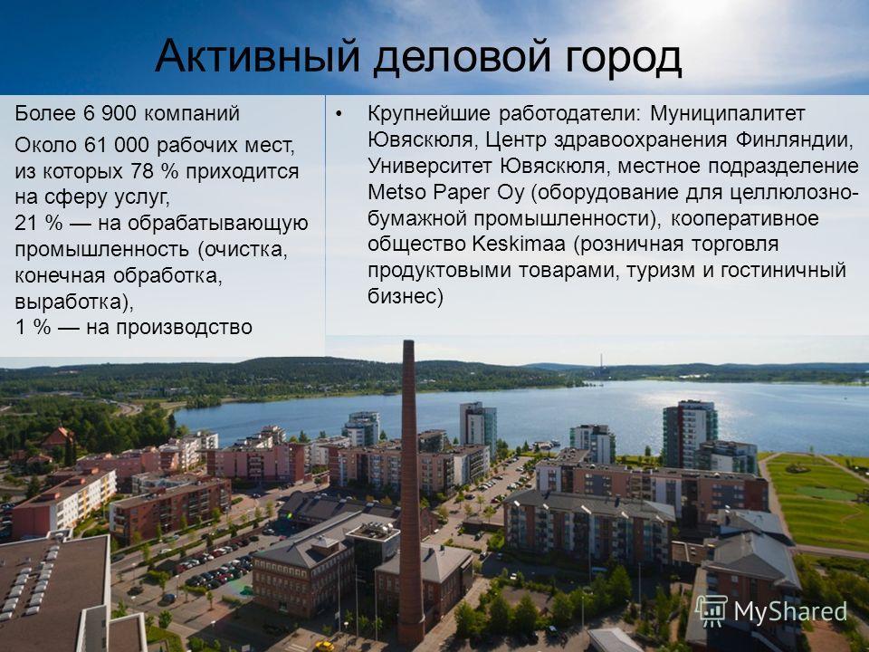 Активный деловой город Более 6 900 компаний Около 61 000 рабочих мест, из которых 78 % приходится на сферу услуг, 21 % на обрабатывающую промышленность (очистка, конечная обработка, выработка), 1 % на производство Крупнейшие работодатели: Муниципалит