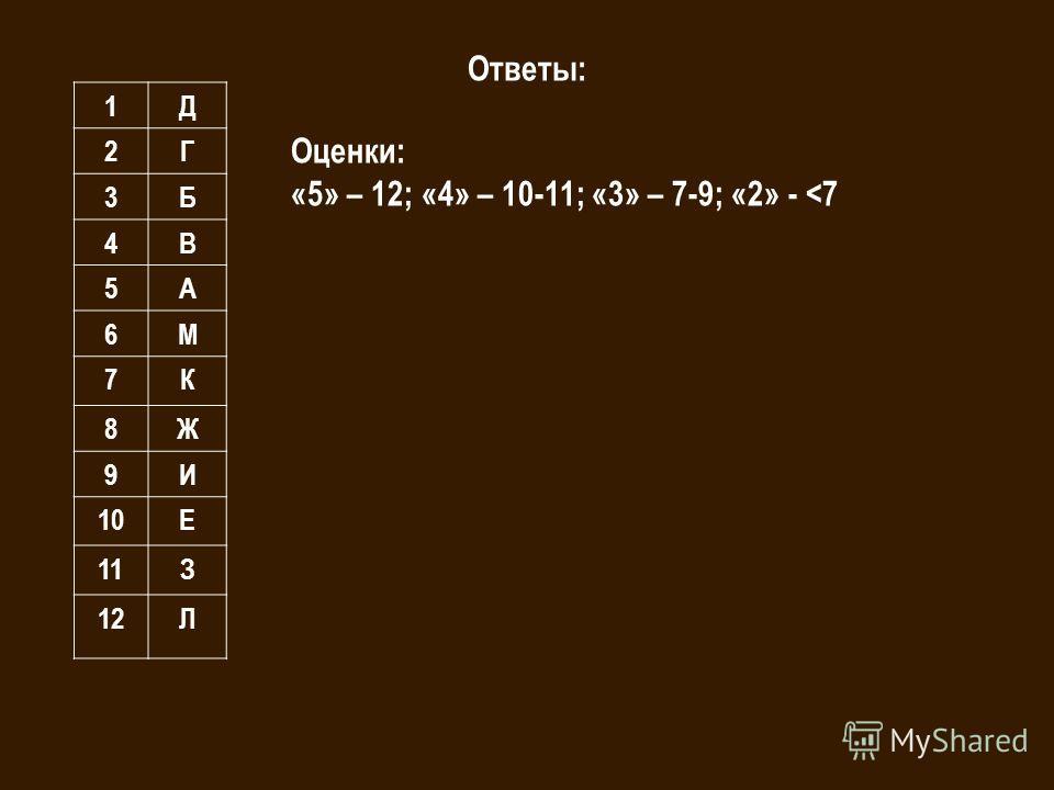 Ответы: 1Д 2Г 3Б 4В 5А 6М 7К 8Ж 9И 10Е 11З 12Л Оценки: «5» – 12; «4» – 10-11; «3» – 7-9; «2» -