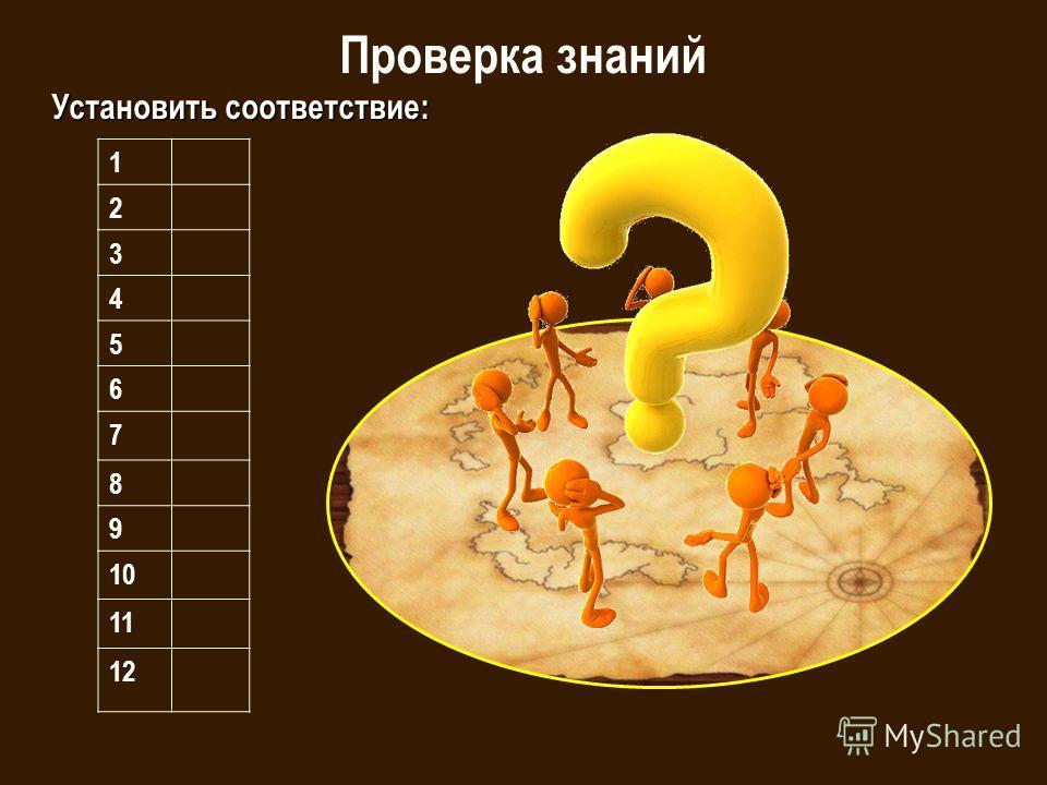 1 2 3 4 5 6 7 8 9 10 11 12 Проверка знаний Установить соответствие: