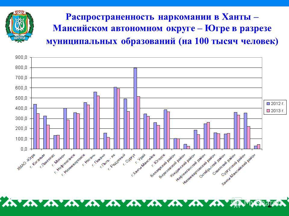 Распространенность наркомании в Ханты – Мансийском автономном округе – Югре в разрезе муниципальных образований (на 100 тысяч человек) 2