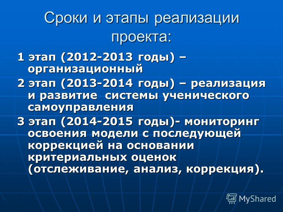 Сроки и этапы реализации проекта: 1 этап (2012-2013 годы) – организационный 2 этап (2013-2014 годы) – реализация и развитие системы ученического самоуправления 3 этап (2014-2015 годы)- мониторинг освоения модели с последующей коррекцией на основании