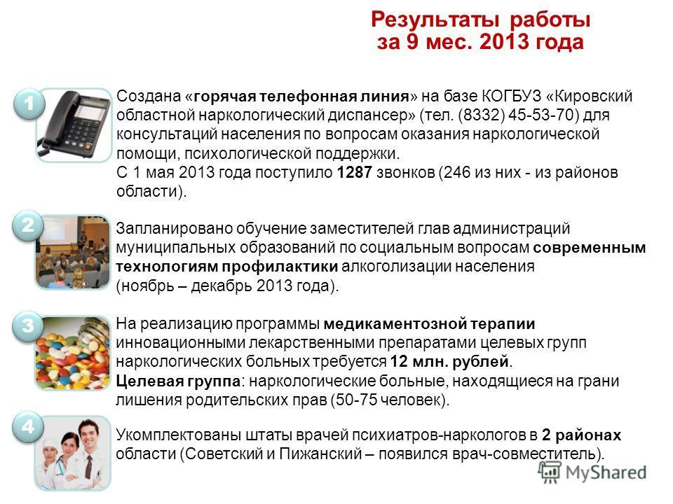 Результаты работы за 9 мес. 2013 года Создана «горячая телефонная линия» на базе КОГБУЗ «Кировский областной наркологический диспансер» (тел. (8332) 45-53-70) для консультаций населения по вопросам оказания наркологической помощи, психологической под