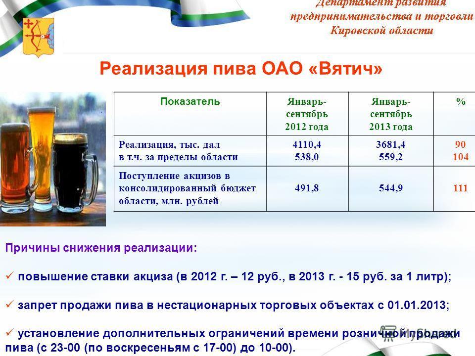 Реализация пива ОАО «Вятич» Показатель Январь- сентябрь 2012 года Январь- сентябрь 2013 года % Реализация, тыс. дал в т.ч. за пределы области 4110,4 538,0 3681,4 559,2 90 104 Поступление акцизов в консолидированный бюджет области, млн. рублей 491,854