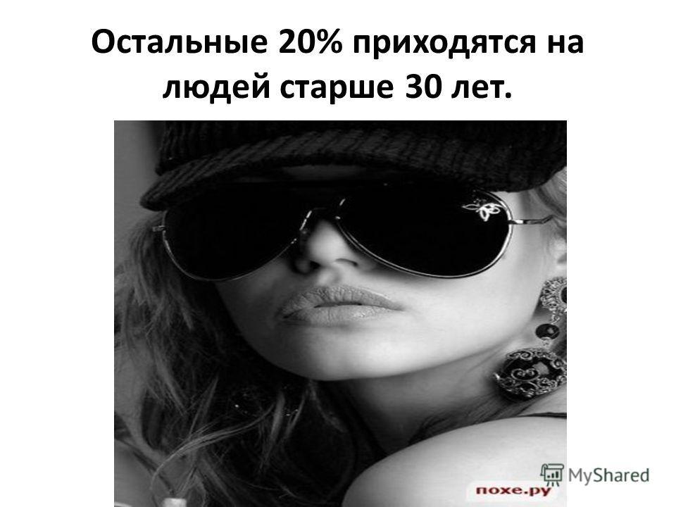 Остальные 20% приходятся на людей старше 30 лет.