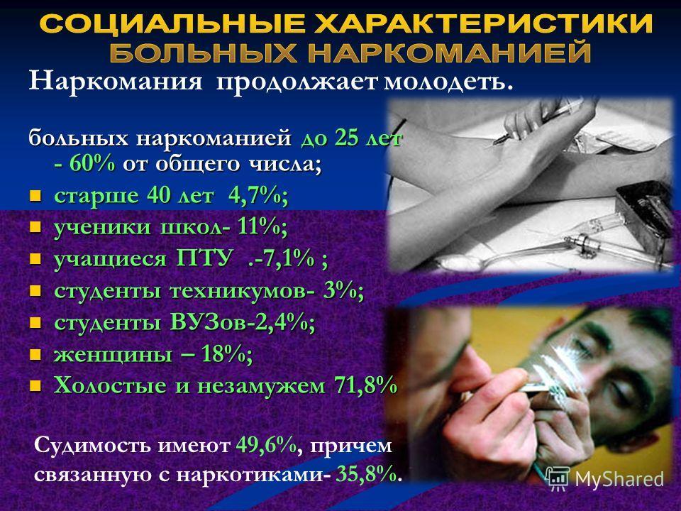 Анализ ситуации в Беларуси свидетельствует о дальнейшем обострении проблемы распространения наркомании в мире и стране. Анализ ситуации в Беларуси свидетельствует о дальнейшем обострении проблемы распространения наркомании в мире и стране. Для Белару