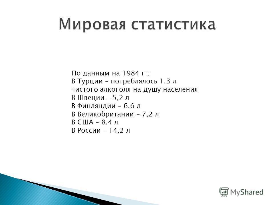 По данным на 1984 г : В Турции – потреблялось 1,3 л чистого алкоголя на душу населения В Швеции – 5,2 л В Финляндии – 6,6 л В Великобритании – 7,2 л В США – 8,4 л В России – 14,2 л
