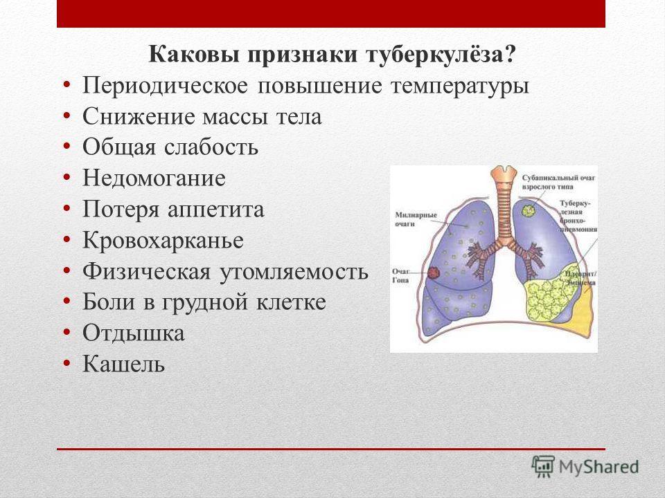 Каковы признаки туберкулёза? Периодическое повышение температуры Снижение массы тела Общая слабость Недомогание Потеря аппетита Кровохарканье Физическая утомляемость Боли в грудной клетке Отдышка Кашель
