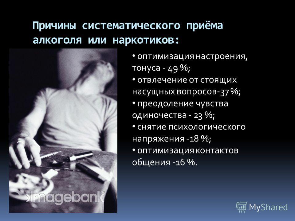 Причины систематического приёма алкоголя или наркотиков: оптимизация настроения, тонуса - 49 %; отвлечение от стоящих насущных вопросов-37 %; преодоление чувства одиночества - 23 %; снятие психологического напряжения -18 %; оптимизация контактов обще