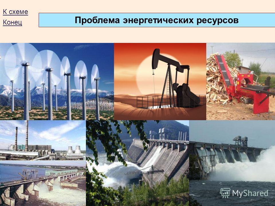 Проблема энергетических ресурсов К схеме Конец