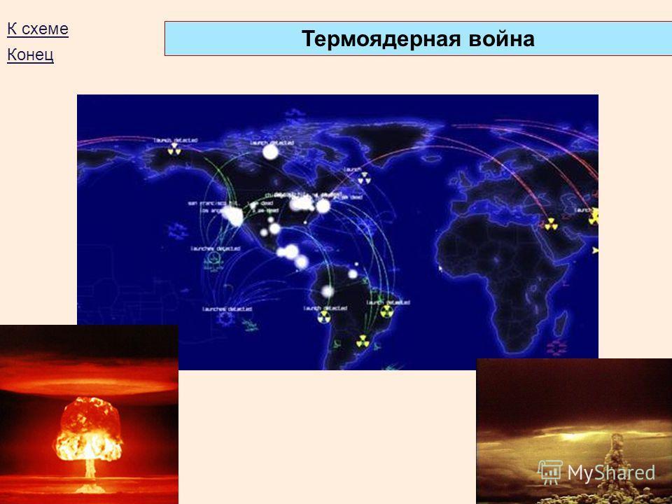 Термоядерная война К схеме Конец