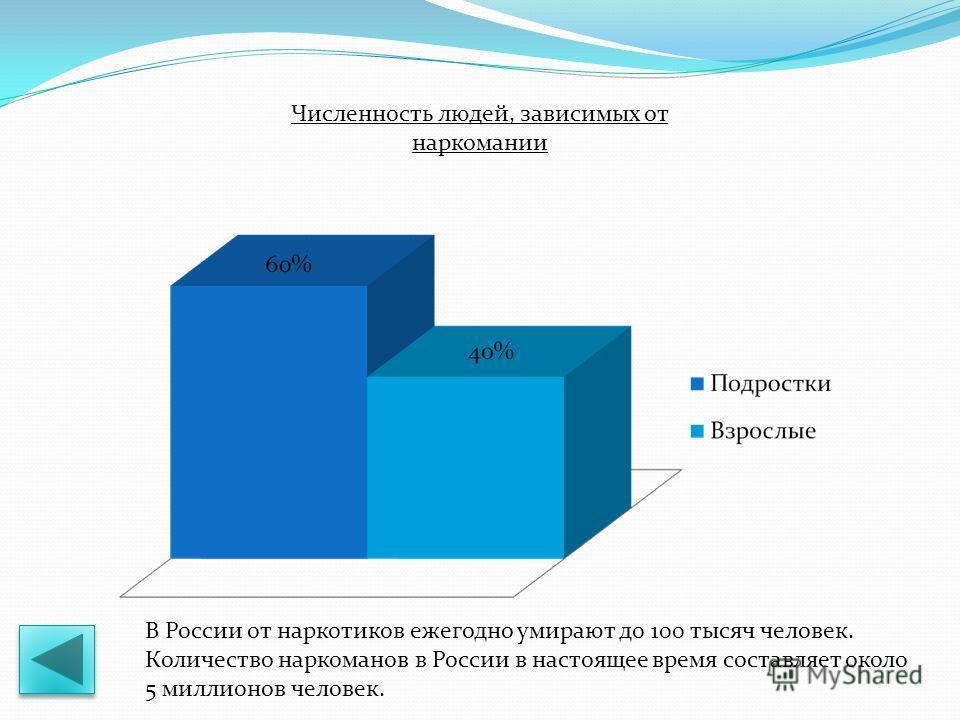 Численность людей, зависимых от наркомании В России от наркотиков ежегодно умирают до 100 тысяч человек. Количество наркоманов в России в настоящее время составляет около 5 миллионов человек.